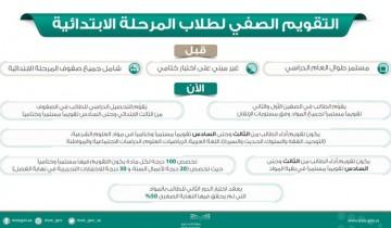 وزير التعليم يعتمد «الاختبارات التحريرية» لمواد في المرحلتين الابتدائية والمتوسطة