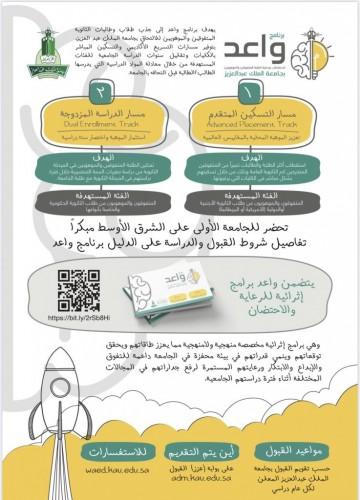 جامعة الملك عبد العزيز تعلن عن برنامج واعد لطلاب وطالبات الثانوية المتفوقين والموهوبين
